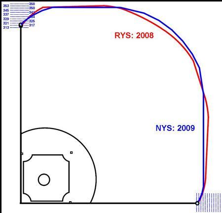nys_vs_rys_overlay.jpg